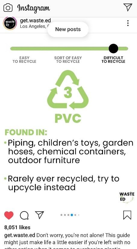 Reuse, recycle and reduce
